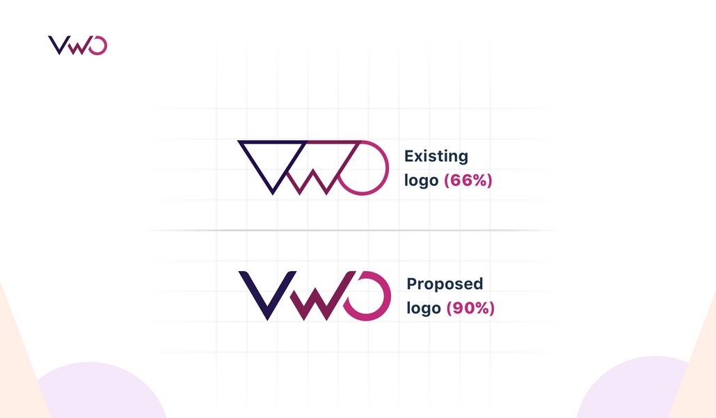 Results From Our Latest A/B Test: Here's The New VWO Logo!
