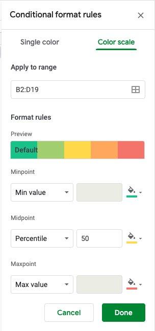 Create Heatmap Excel 2