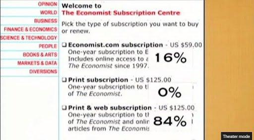 Economics Subscription Centre