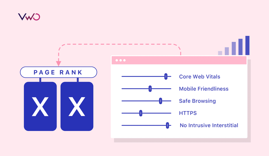 Google's Page Experience Update 2021: Prioritize UX Optimization for Success