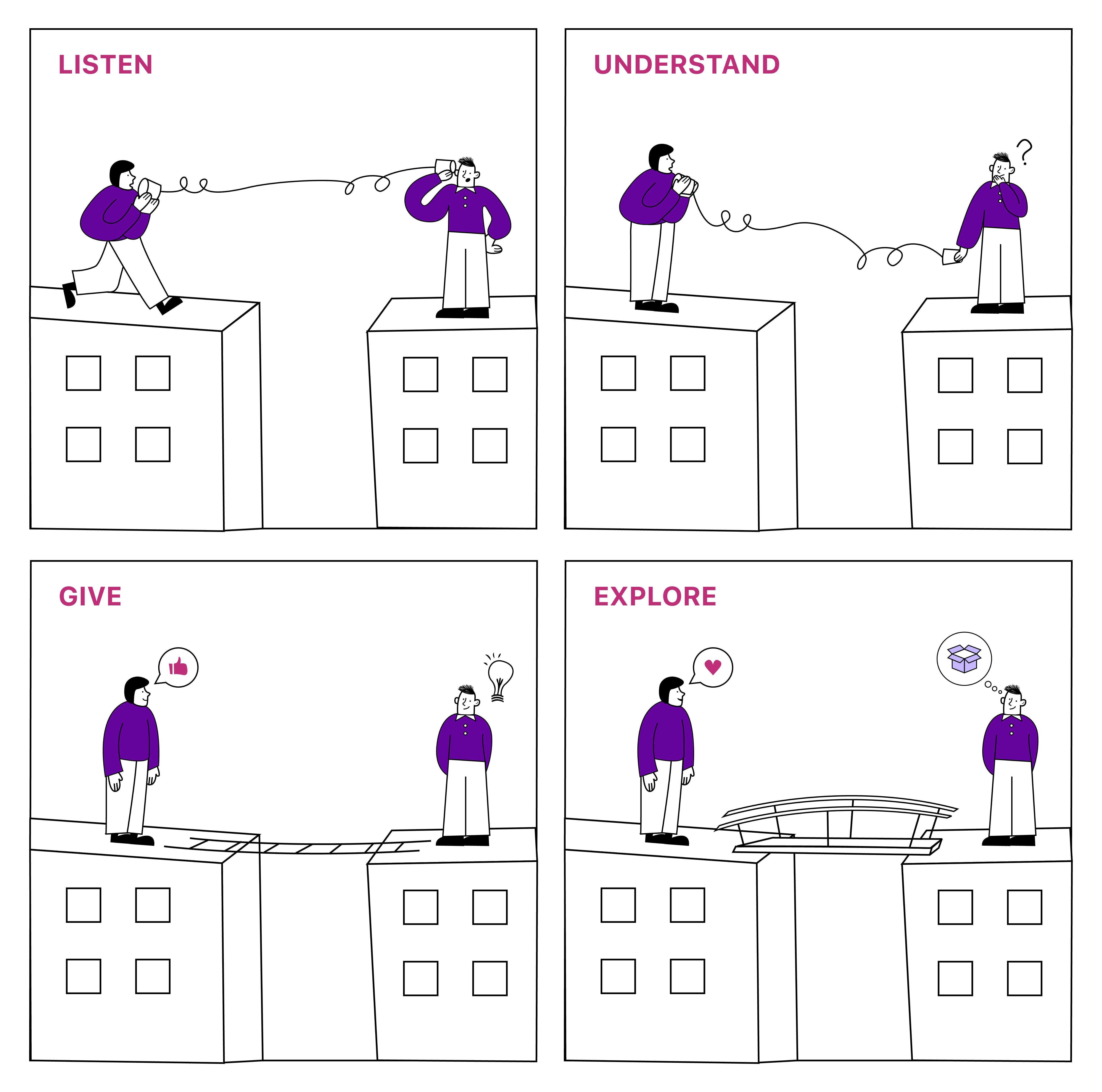 Listen Understand Get