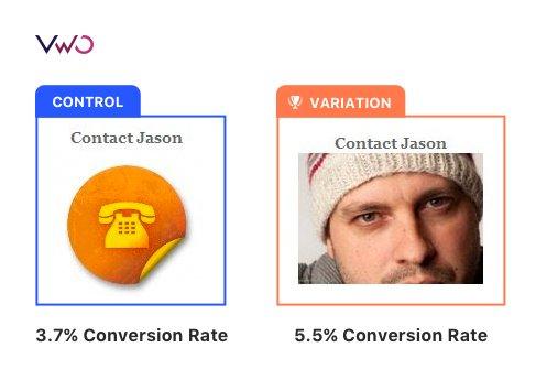 Case Study Do Human Photos Increase Website Conversions