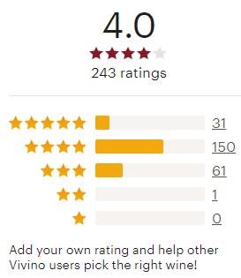 Social proof via reviews
