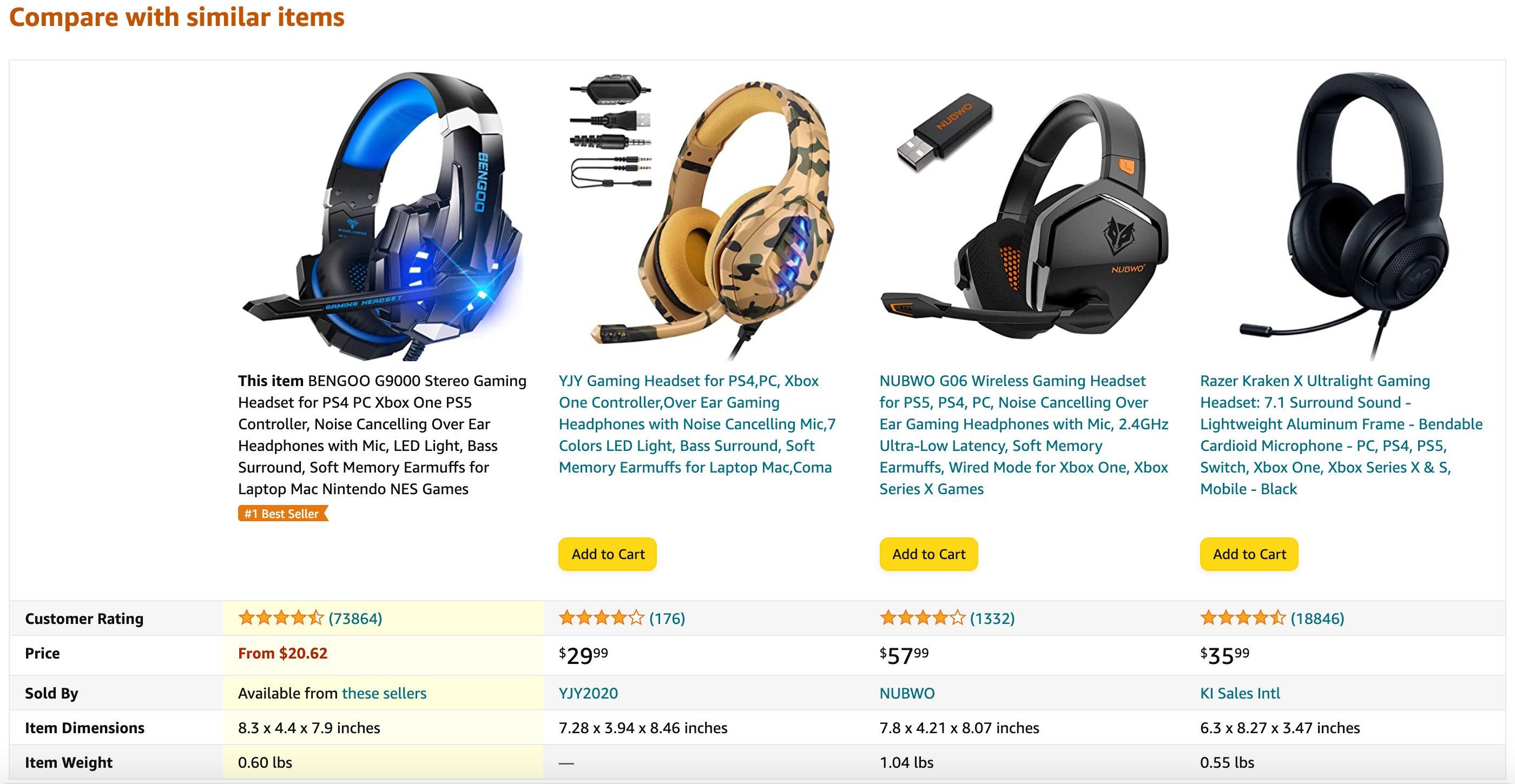 Amazon Compare Item Review