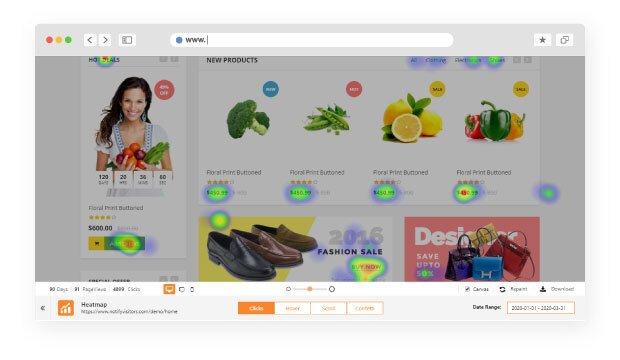 E Commerce Website Heatmaps