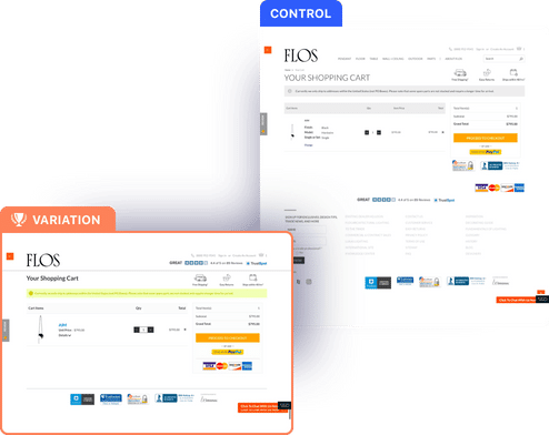 a/b testing on ecommerce checkout pages