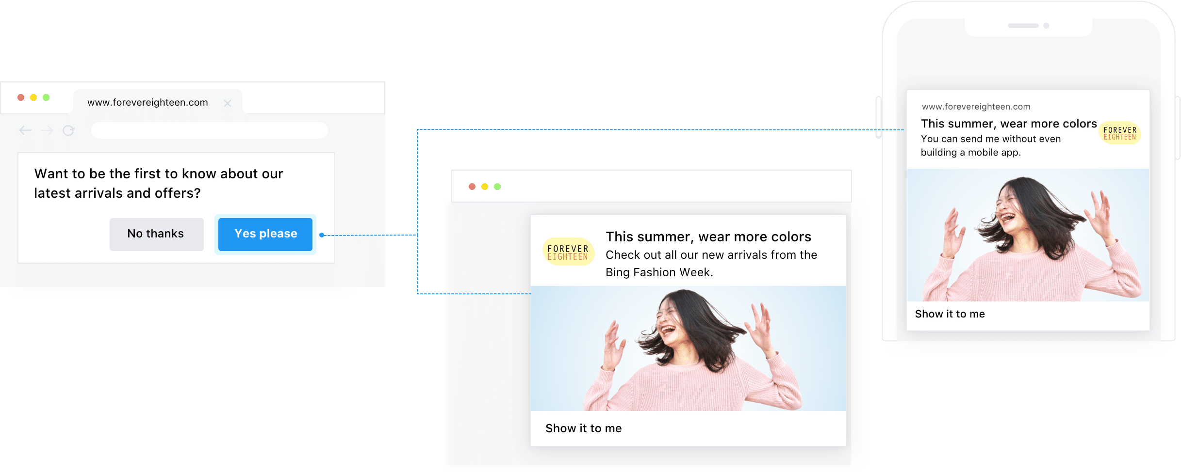 web push notifications in vwo engage