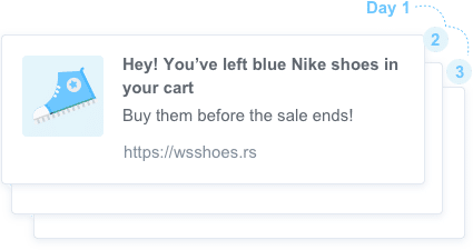sequence of push notifications sent to prevent cart abandonment