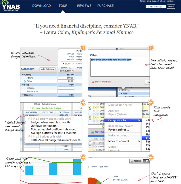 YNAB Improved User Experience To Increase Conversions