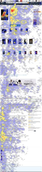 heatmap of amazon book portal