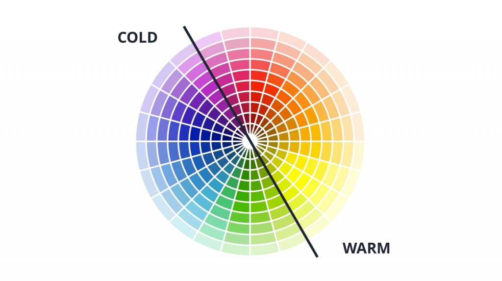 an example of a heatmaps colour chart