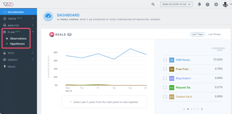 hypothesis-from-dashboard