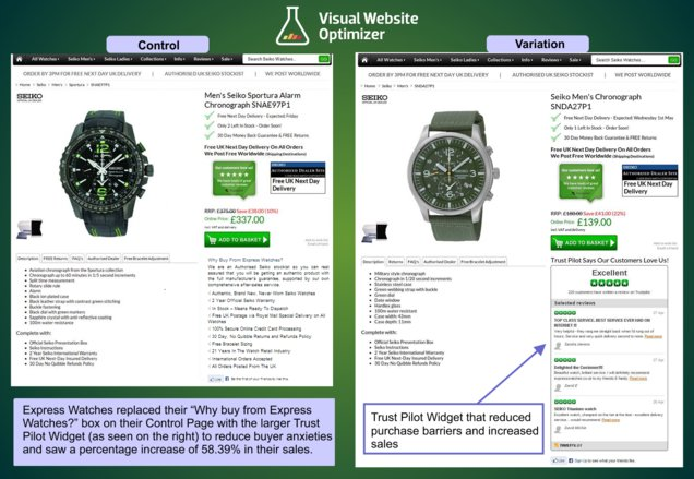 Express Watches eCommerce Optimization Comparison Page