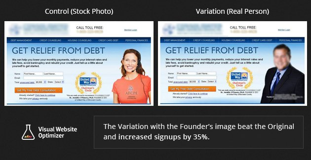 Comparison Image of a stock photo case study by Market Experiments