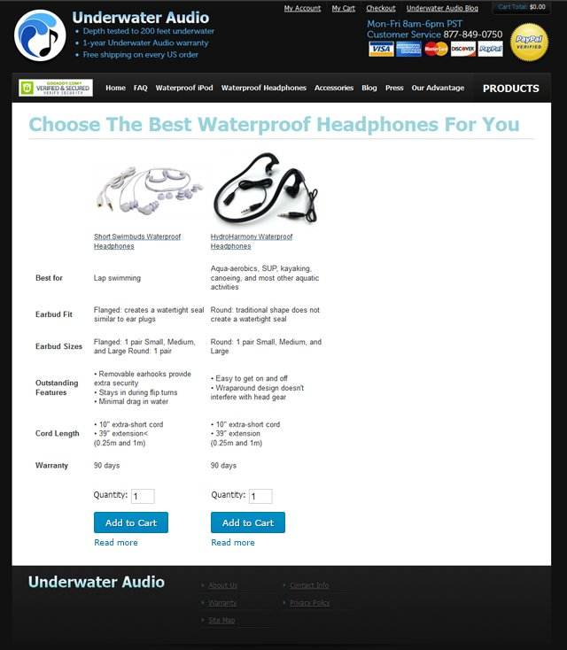 Test suggestion for Underwater Audio product comparison page