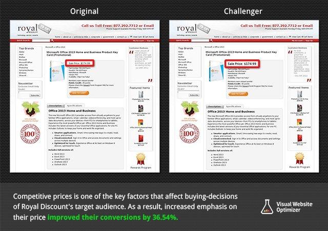 Royal Discount's Comparison Image