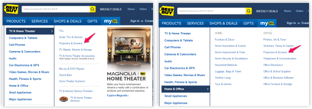 Cross-navigation of the same sub-category under different parent categories on Best Buy