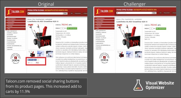 Taloon removed social sharing widgets and increased conversions