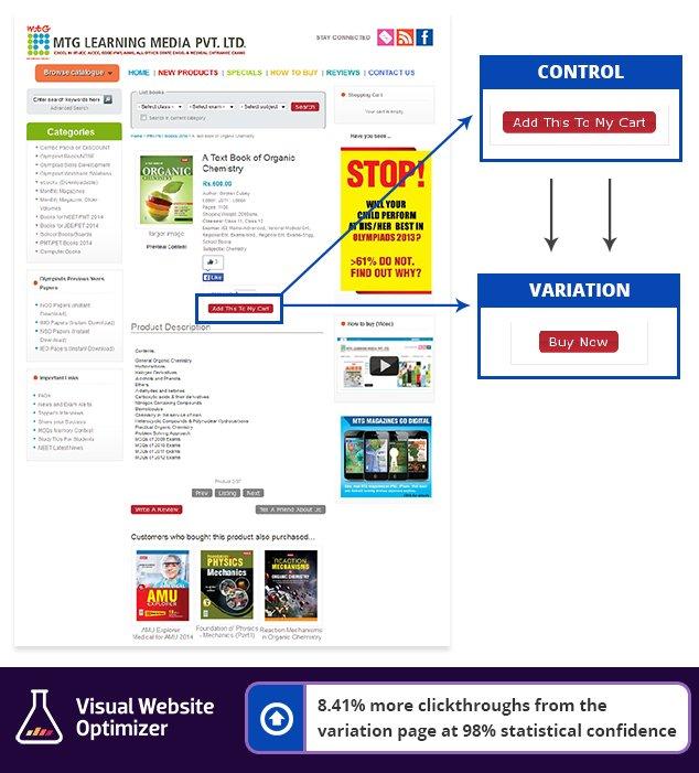Pcmbtoday.com Product Page Comparison Image
