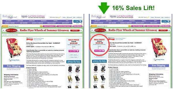Shifting CTA on the left increased sales