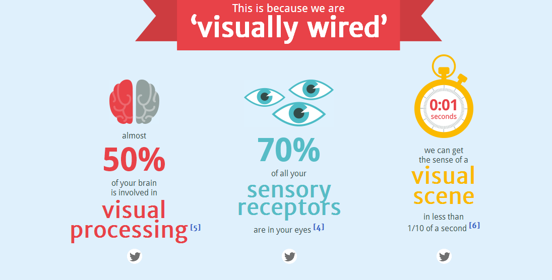 infographic-visual