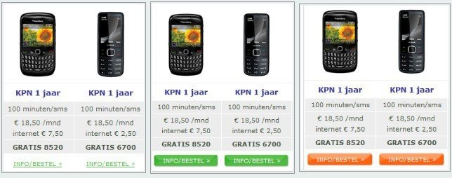 GSM.nl VWO case study