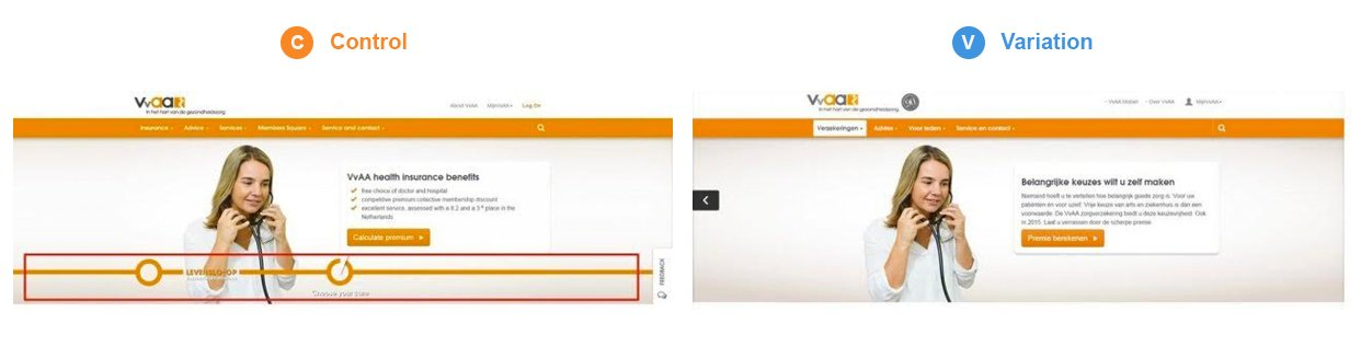 A/B test for VVAA website