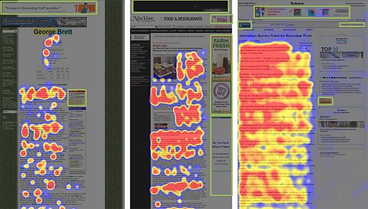 Banner blindness eye-tracking map