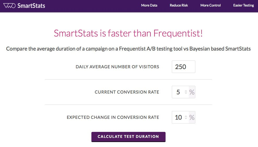 VWO A/B Test Duration Calculator