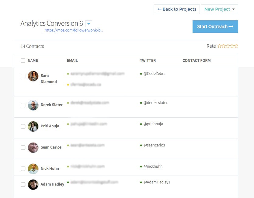 ContentMarketer.io Project Page