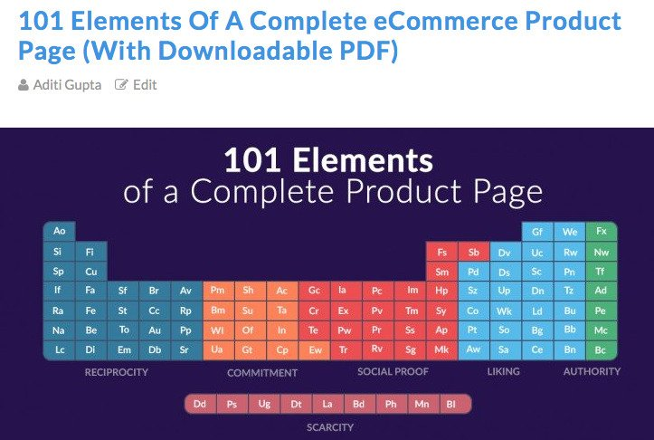 101 Elements Of A Complete eCommerce Product Page
