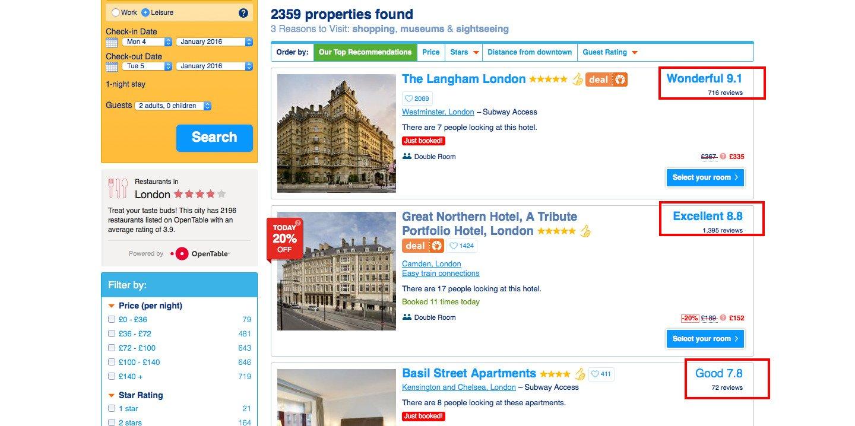 Booking.com Hotel Ratings