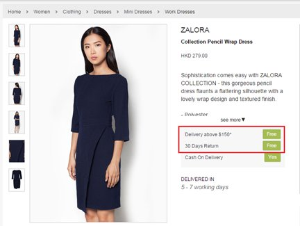 Zalora's Control Page in an A/B Test