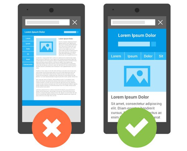 Mobile optimization for blog