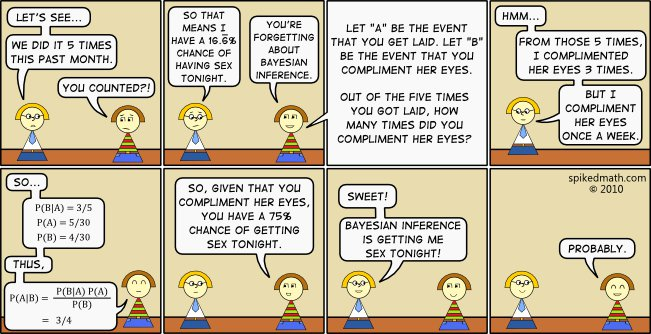 Bayesian - Cartoon