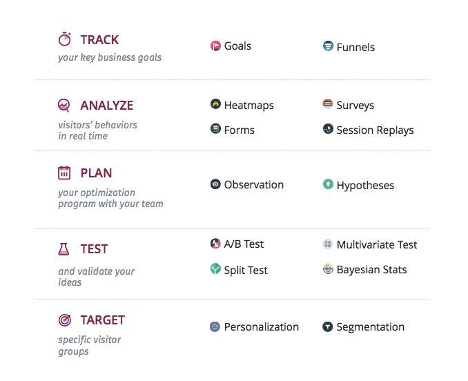 VWO CRO Platform