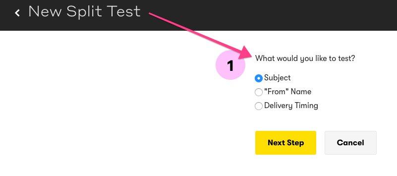 top A/B testing tools
